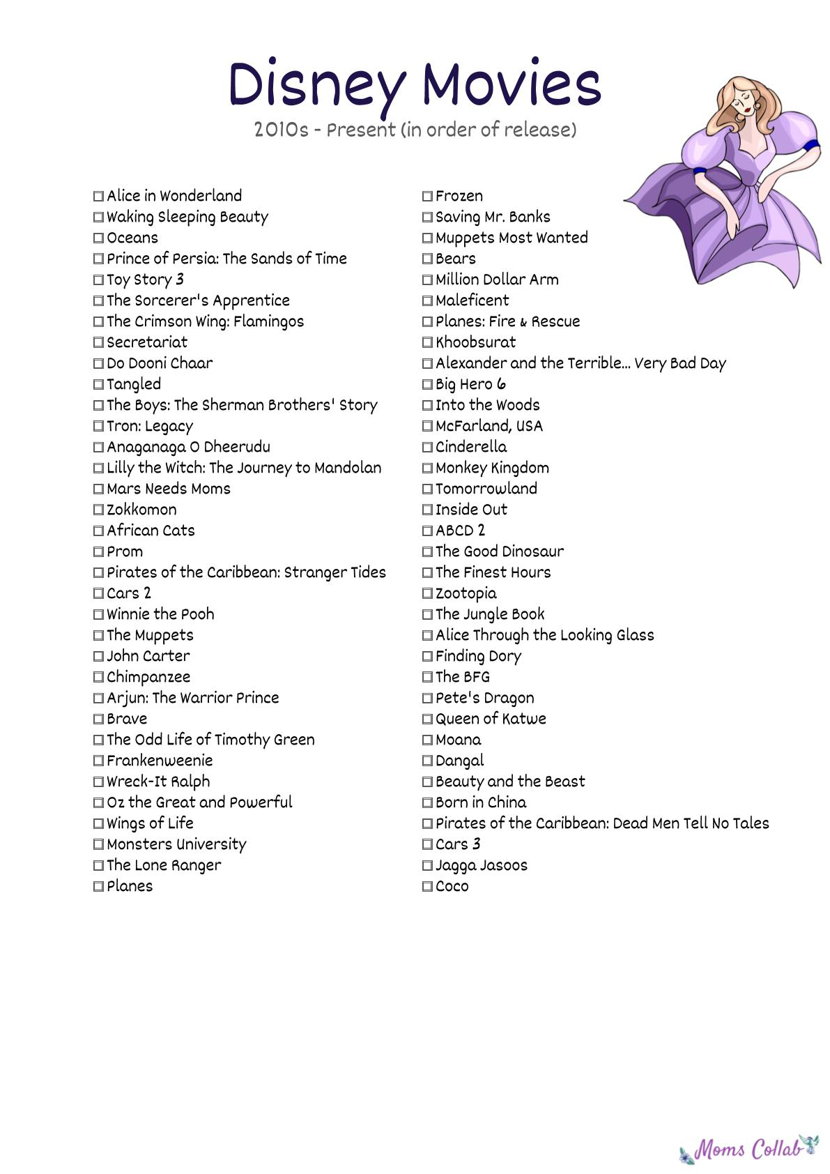 Disney movies list by year - Toy Story 3, Tangled, Brave, Wreck-It Ralph, Frozen, Maleficent, Big Hero 6, Inside Out, Zootopia, Finding Dory, Moana and Beauty and the Beast and many more Disney movies are found on this Disney movie list by year.